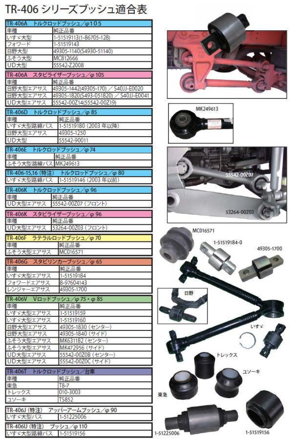 ハスコー,スタビリンカーブッシュツール,TR-406G,φ65スリット入りブッシュ用プレス治具,いすゞ,日 野
